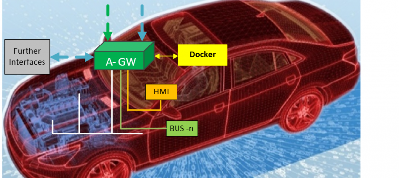 OTP car model